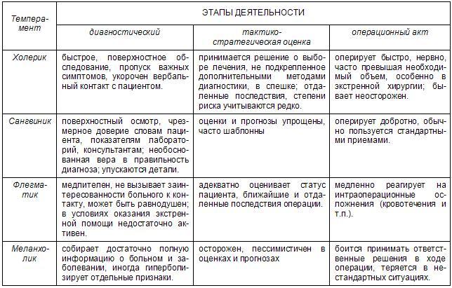 http://medpsy.ru/science/sit004.jpg